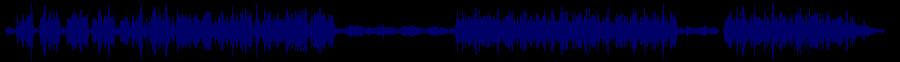 waveform of track #66184