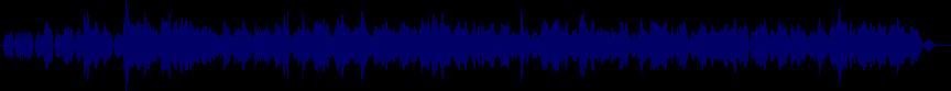 waveform of track #66187