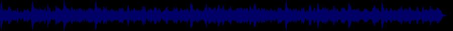 waveform of track #66205