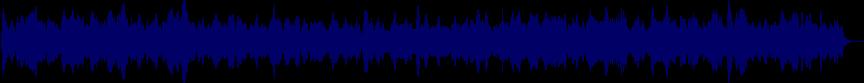 waveform of track #66211