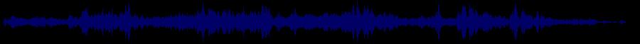 waveform of track #66216