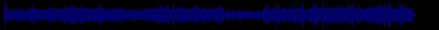 waveform of track #66223