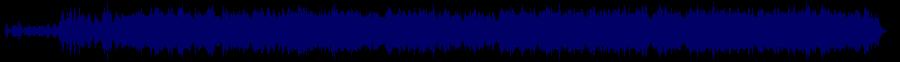 waveform of track #66246
