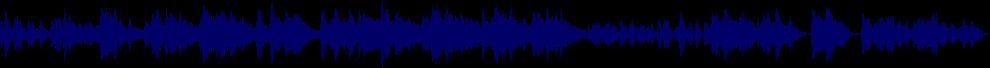 waveform of track #66251