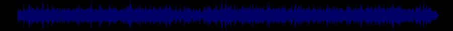 waveform of track #66257