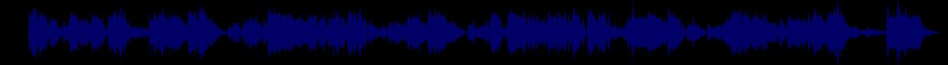 waveform of track #66260