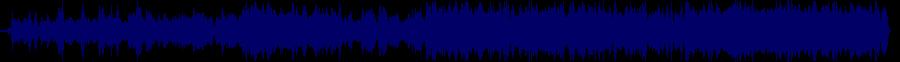 waveform of track #66262