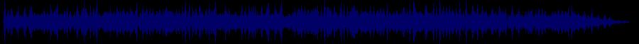 waveform of track #66264
