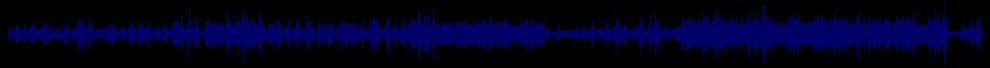 waveform of track #66265