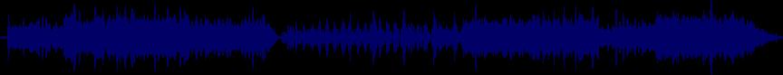 waveform of track #66283