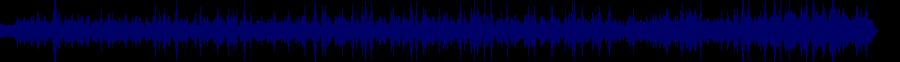 waveform of track #66287