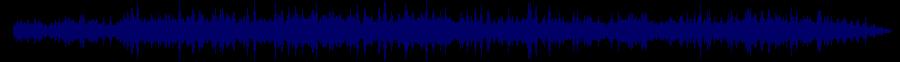 waveform of track #66295