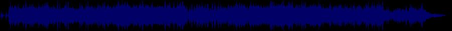 waveform of track #66302