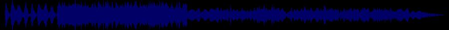 waveform of track #66310