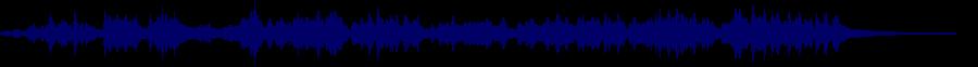 waveform of track #66317