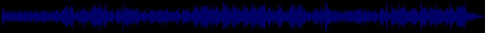 waveform of track #66335