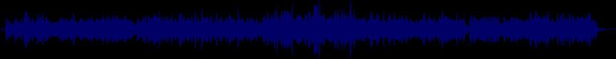 waveform of track #66348
