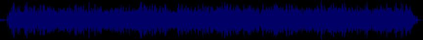 waveform of track #66354