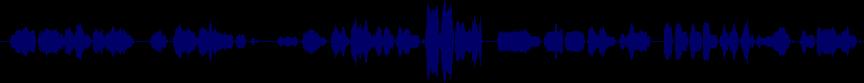 waveform of track #66359