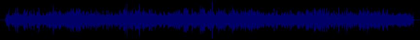 waveform of track #66368