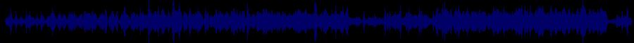 waveform of track #66376