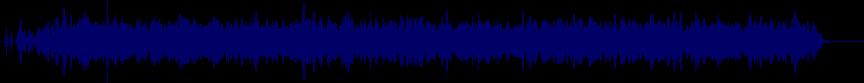 waveform of track #66379