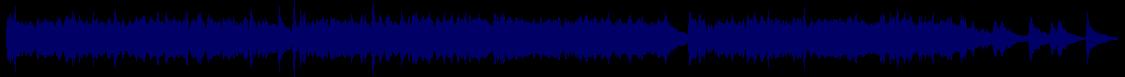 waveform of track #66387
