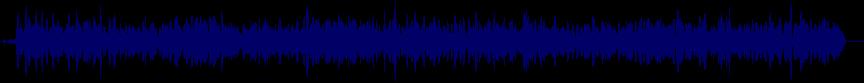 waveform of track #66434