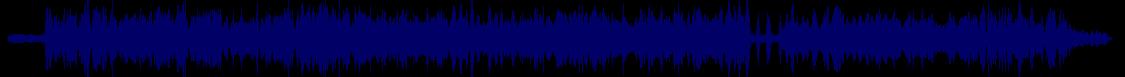 waveform of track #66436