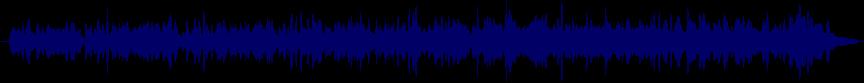 waveform of track #66440