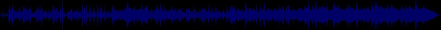 waveform of track #66443
