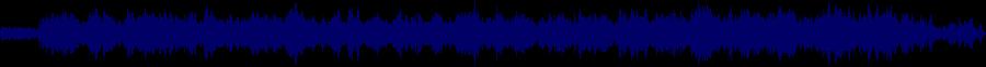 waveform of track #66462
