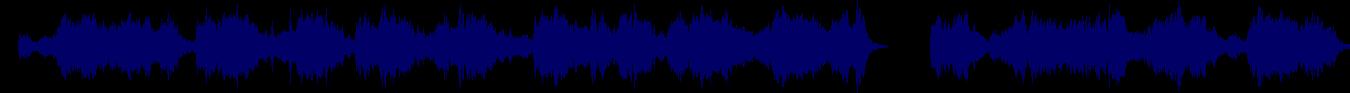 waveform of track #66465