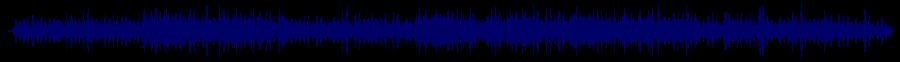 waveform of track #66506
