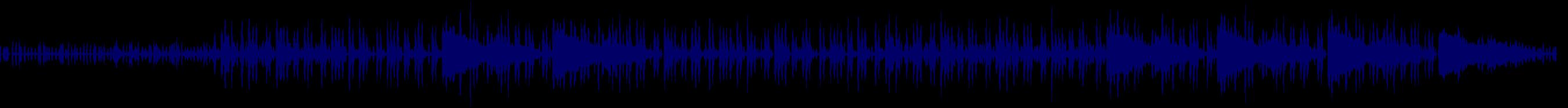 waveform of track #66525