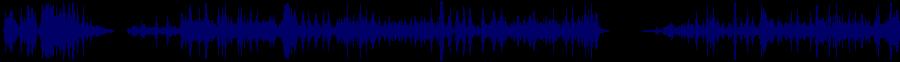 waveform of track #66533