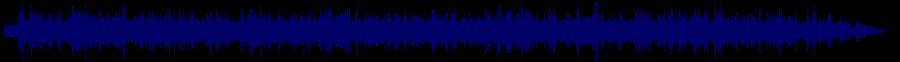 waveform of track #66547