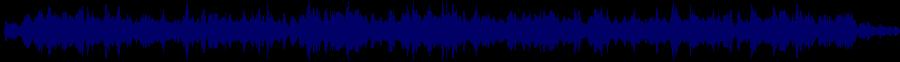 waveform of track #66561