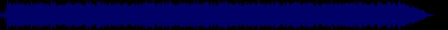 waveform of track #66576