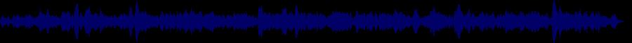 waveform of track #66701