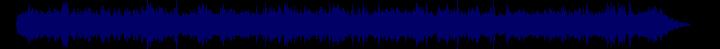 waveform of track #66705