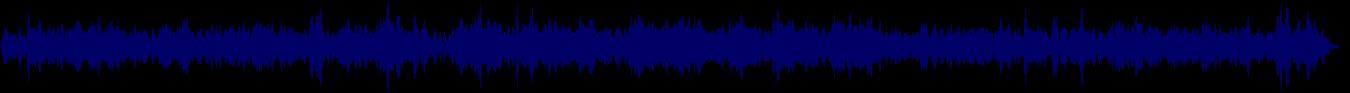 waveform of track #66710