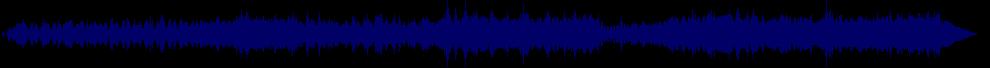 waveform of track #66737