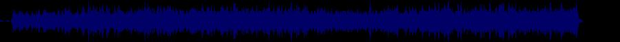 waveform of track #66774