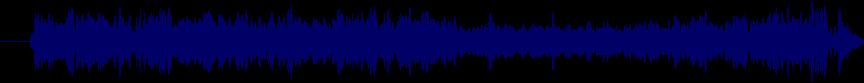 waveform of track #66776