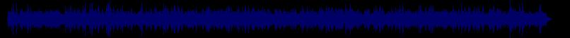waveform of track #66782