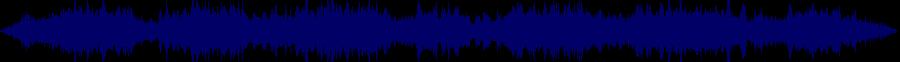 waveform of track #66783