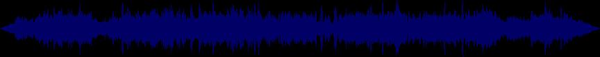 waveform of track #66793