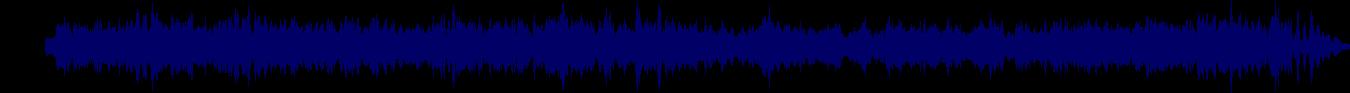 waveform of track #66796