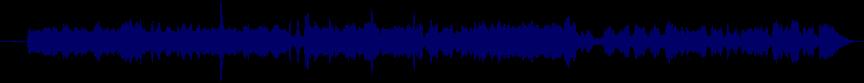waveform of track #66799